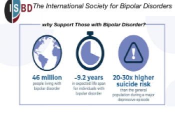 Hope for Bipolar Disorder
